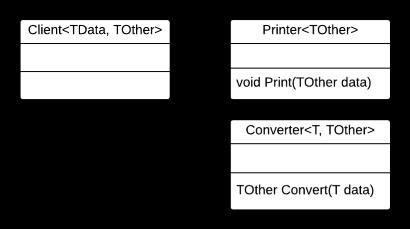 Concrete printer with conversion